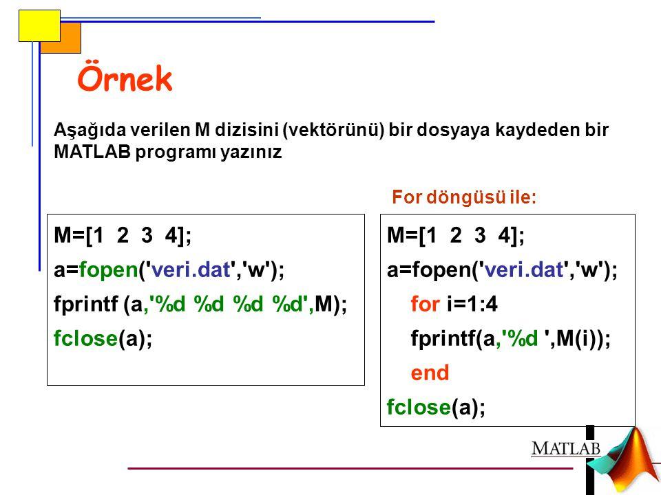 Örnek M=[1 2 3 4]; a=fopen( veri.dat , w );